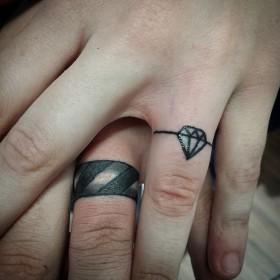 Рисунок колец на пальцах парня и девушки
